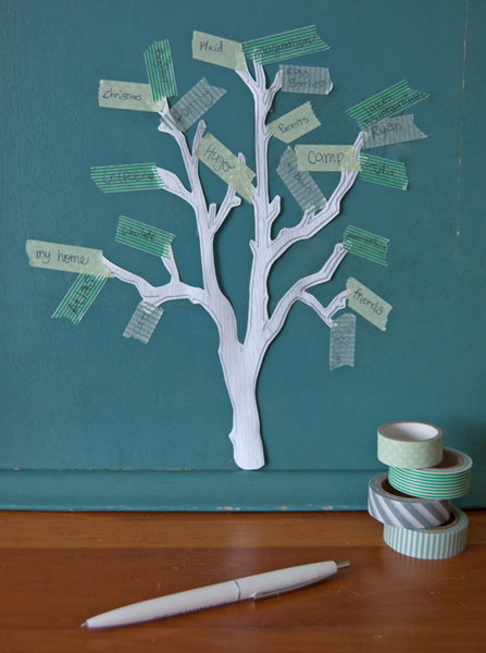 DIY Thanksgiving Gratitude Tree