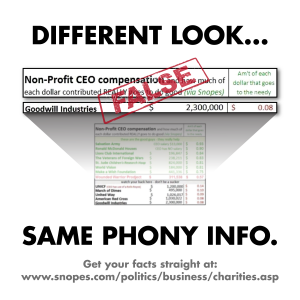 Think Before You Donate - and Get the Facts about Online