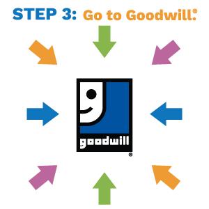 Donate Stuff - Goodwill Industries International