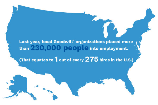 Goodwill helped 1 out of 275 job placements in the country last year alone.